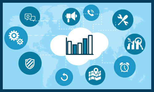 Future Growth Of   Mobile Cloud  Market By New Business Developments, Innovations, And Top Companies – Forecast To 2025