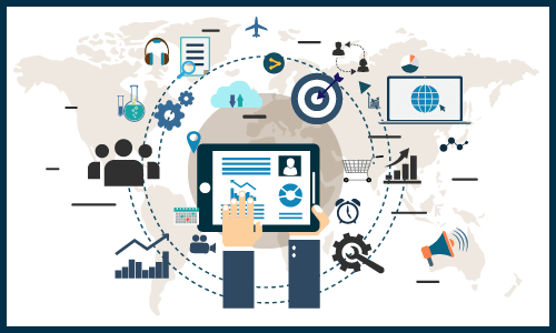 Mobile Business Process Management (BPM)  Market: Size, Share, Analysis, Regional Outlook and Forecast 2020-2025